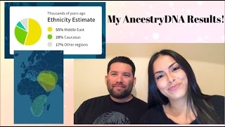 My AncestryDNA Results! (Middle Eastern)