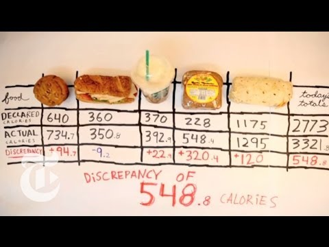 Calorie Detective: The Real Math Behind Food Labels | Op-Docs | The New York Times