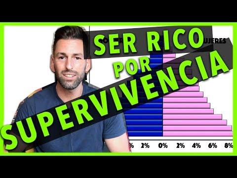 Xxx Mp4 Hazte RICO Por Pura NECESIDAD El Posible FUTURO De Las PENSIONES 3gp Sex