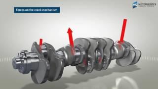 Structure and function of the crankshaft (3D animation) - Motorservice Group - BF Crankshaft