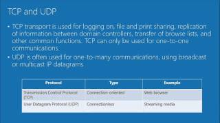 02 - Networking Fundamentals - Defining Networks with the OSI Model