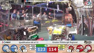 Qual 68 - 2017 Greater Pittsburgh Regional