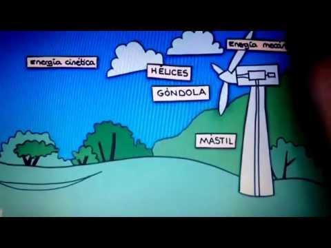 ¿Cómo se produce la energía eólica