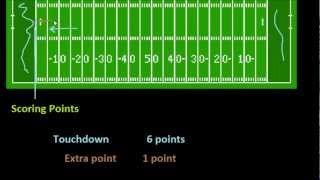 Introduction to Football: How to Score