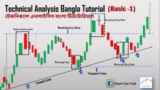 Technical Analysis Bangla tutorial (Basic-1)