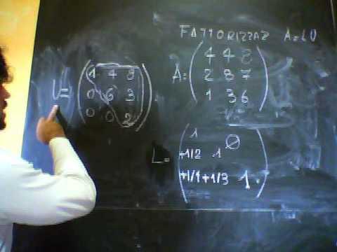 CN32.Fattorizzazione LU