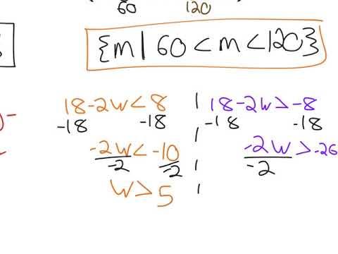 1.5 solve absolute vaule inequalities