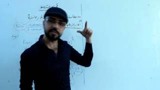 9-رياضيات(السادس والخامس العلمي) : اسهل طريقة لحل مشتقة الجذور