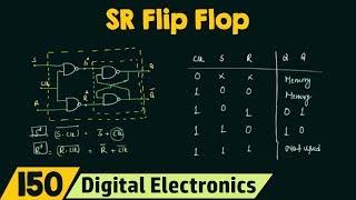 Introduction to SR Flip Flop