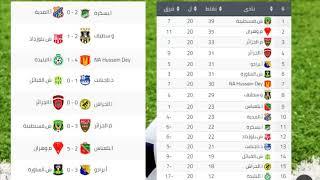 نتائج وترتيب الدوري الجزائري - الجولة 20- 17-12-2018