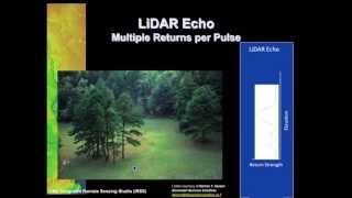 Dr. Nicholas Coops: Introduction to LiDAR Technology