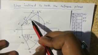 ENGINEERING GRAPHICS- Projection of line inclined to both the reference planes (basic2)
