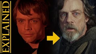 What Luke Did Between Return of the Jedi and The Force Awakens
