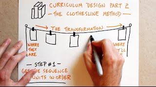 Curriculum Design Part 2: The Clothesline Method