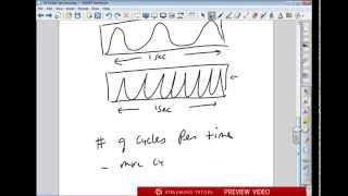 Conjugated Systems Part 1 Section 3 UV-Visible Spectroscopy