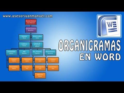 Tutorial de Word Crear un Organigrama SmartArt Asesor Juan Manuel
