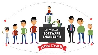 The Lifecycle Of A Software Engineer | Put Chutney