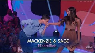 Intoduction: Dancing With The Stars Juniors Episode 3