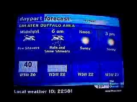 Holiday Music On The Weather Channel