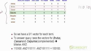 WDM 4: Term-Document Incidence Matrix (2)