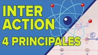 Interaction Fondamentale - Les 4 Principales - Mathrix