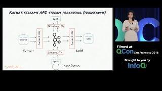 ETL Is Dead, Long Live Streams: real-time streams w/ Apache Kafka