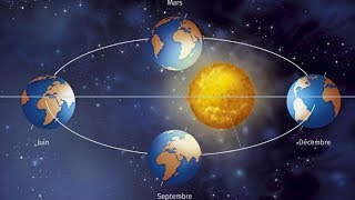 rotation and revolution of earth in hindi