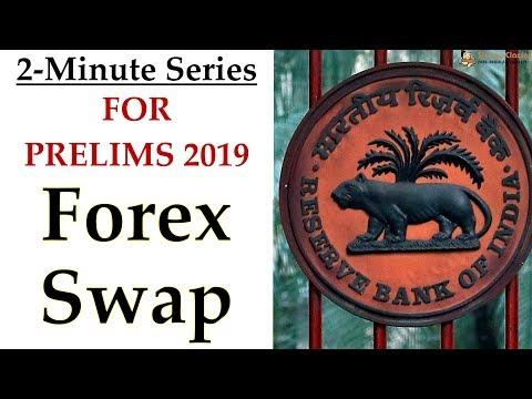2 Minute Series ECONOMY FOREX SWAP Prelims 2019