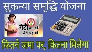 sukanya samriddhi yojana(सुकन्या समृद्धि योजना) Calculator | कितने जमा करें तो कितने मिलेंगे |