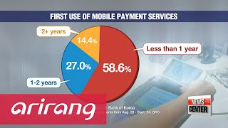 1 in 6 people use mobile payment services in Korea
