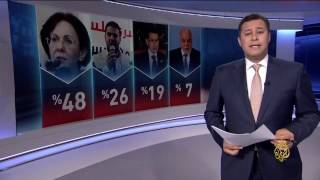 سباق الأخبار - ريما خلف وهجوم المعارضة على دمشق