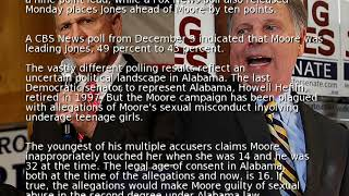 Polls indicate uncertainty in Alabama Senate race