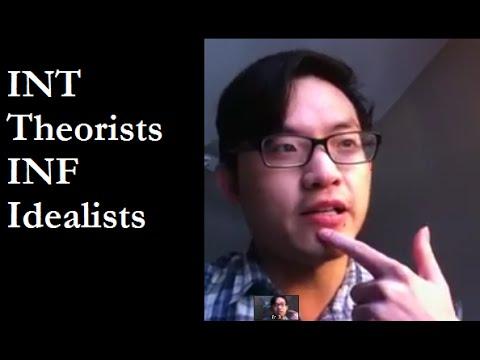 IN Philosophers: INT Theorist, INF Idealist