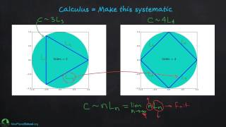 Calculus: What Is It?