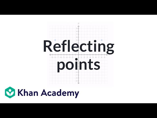 Coordinate plane: reflecting points | Negative numbers | 6th grade | Khan Academy