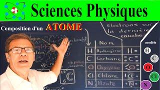 Sciences Physique Chimie : la composition de l'atome