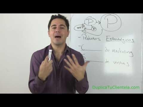 Estrategias de Marketing Moderno 3 tips para vender más productos y ganar más dinero