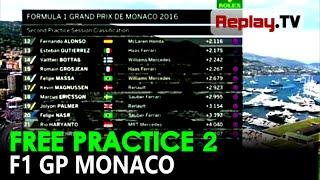 Hasil latihan kedua Rio Haryanto di F1 GP Monaco 2016