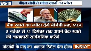 10 News in 10 Minutes   29th November, 2016 - India TV