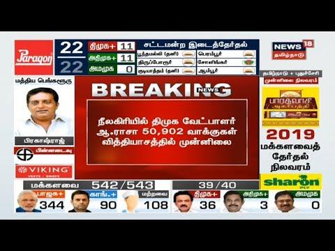 Xxx Mp4 தேர்தல் முடிவுகள் 2019 நீலகிரியில் ஆ ராசா 50902 வாக்குகள் வித்தியாசத்தில் முன்னிலை 3gp Sex