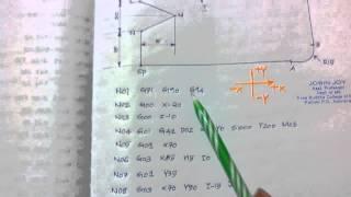 CNC PROGRAMMING - MILLING