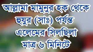 Maulana Mamunul Haque Bangla Waz - Bangla New Waz