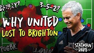 Brighton Showed Why Man Utd Need The 3-5-2
