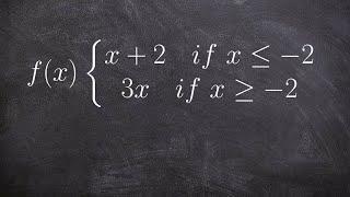 Algebra 2 - Graphing piecewise functions f(x) = x+2, f(x) = 3x