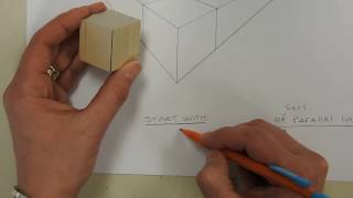 Differences between a cube in one, two and three point perspective