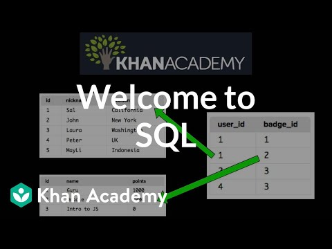Welcome to SQL | Intro to SQL: Querying and managing data | Computer programming | Khan Academy