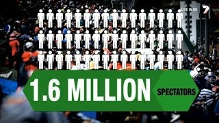2013 V8 Supercars - Year In Review - By The Numbers [HD]