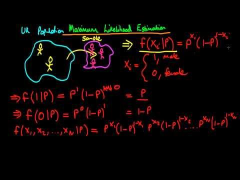 Maximum Likelihood estimation - an introduction part 1