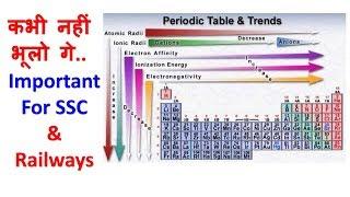 Trends in Periodic Table  (कभी नहीं भूलो गे ...) for SSC & Railway
