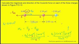 Calculate the magnitude and direction of the Coulomb force on each of the three charges shown in Fig